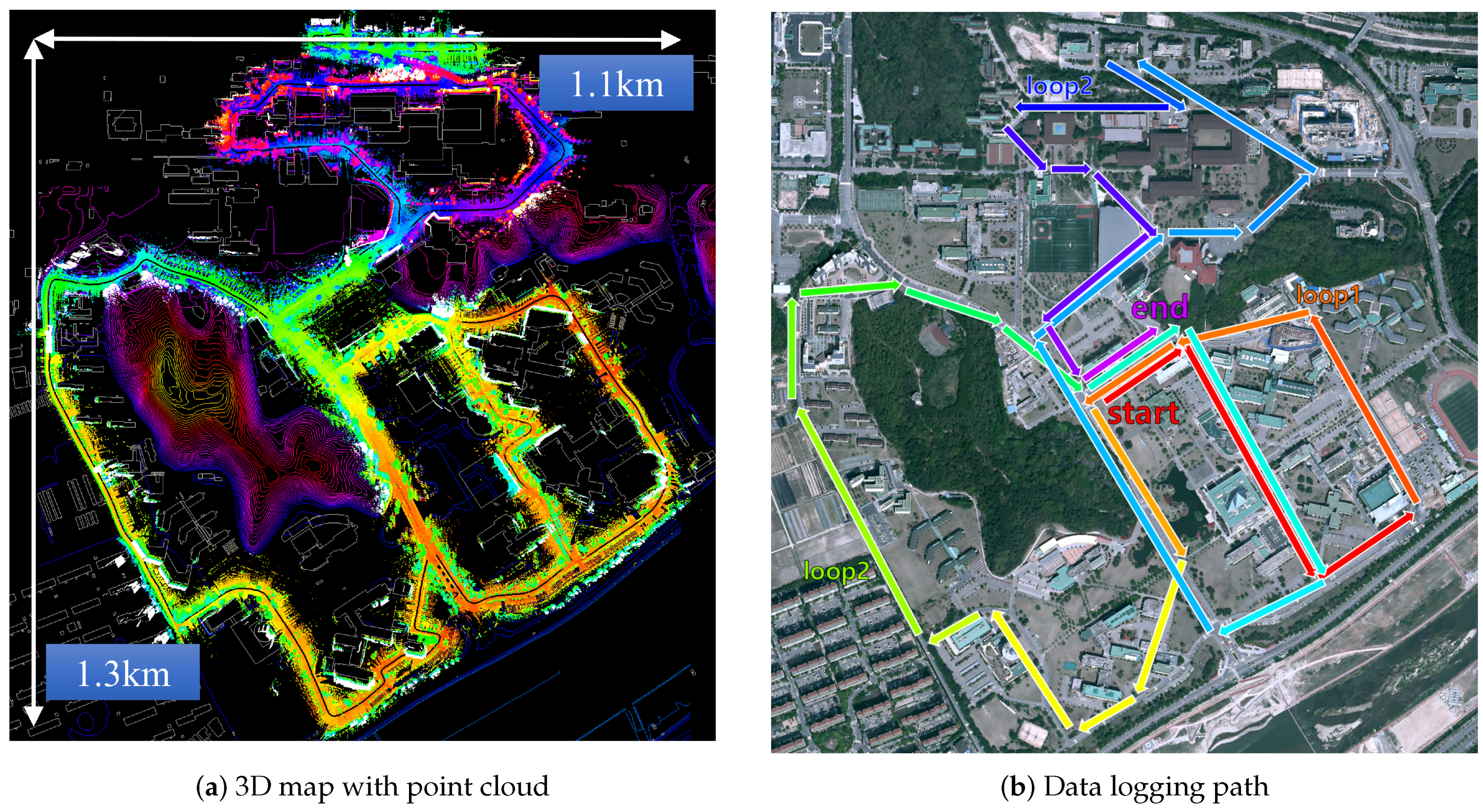Sensors Free Full Text Accurate Mobile Urban Mapping