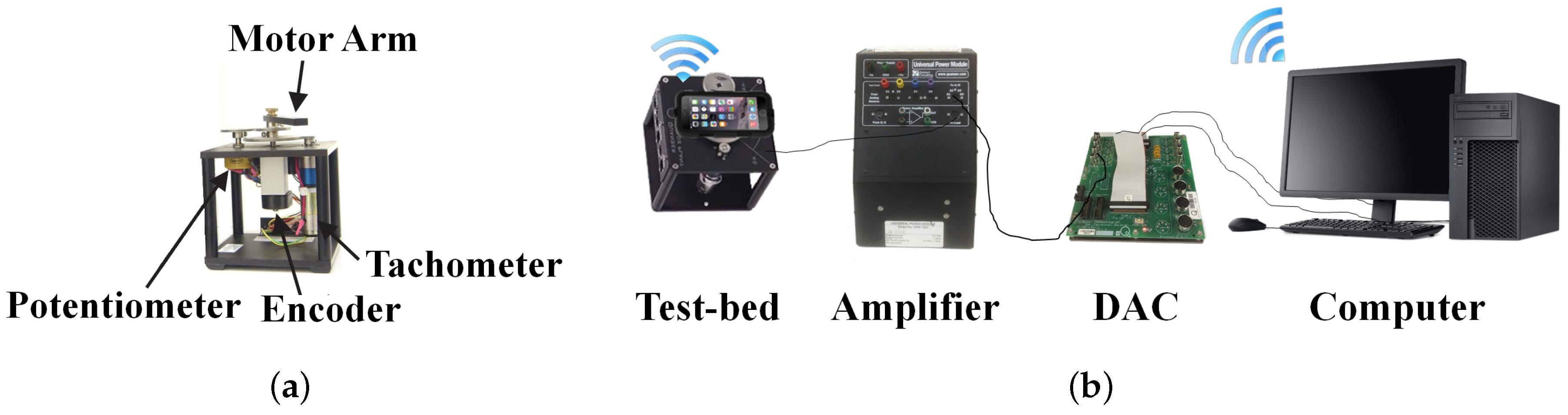 Sensors 16 01331 g001 1024