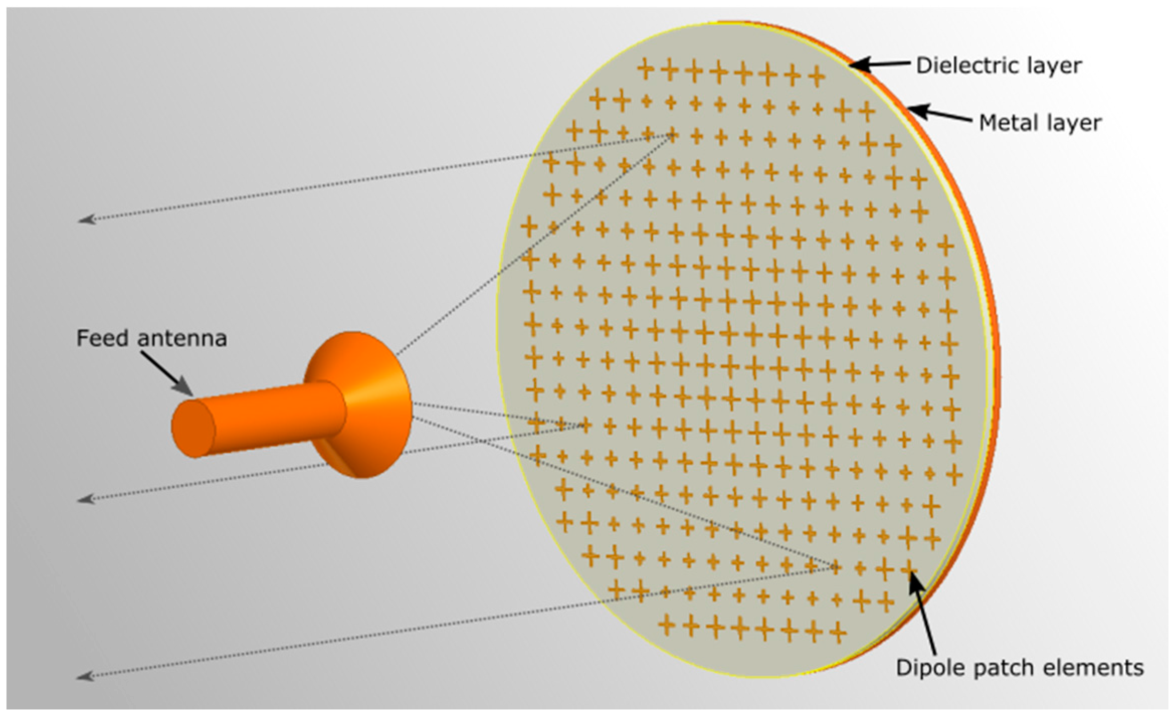 Sensors | Free Full-Text | Proof-of-Concept of a Millimeter-Wave