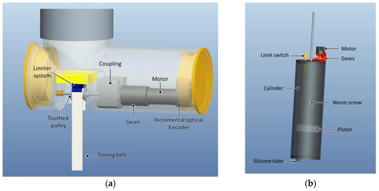 Novel Robotic Platforms for the Accurate Sampling and Monitoring of Water Columns