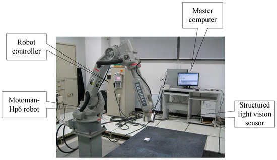 A High Precision Approach to Calibrate a Structured Light Vision Sensor in a Robot-Based Three-Dimensional Measurement System