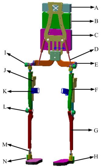 PSO-SVM-Based Online Locomotion Mode Identification for Rehabilitation Robotic Exoskeletons