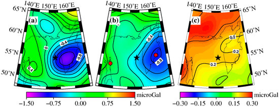 Coseismic Gravity and Displacement Signatures Induced by the 2013 Okhotsk Mw8.3 Earthquake