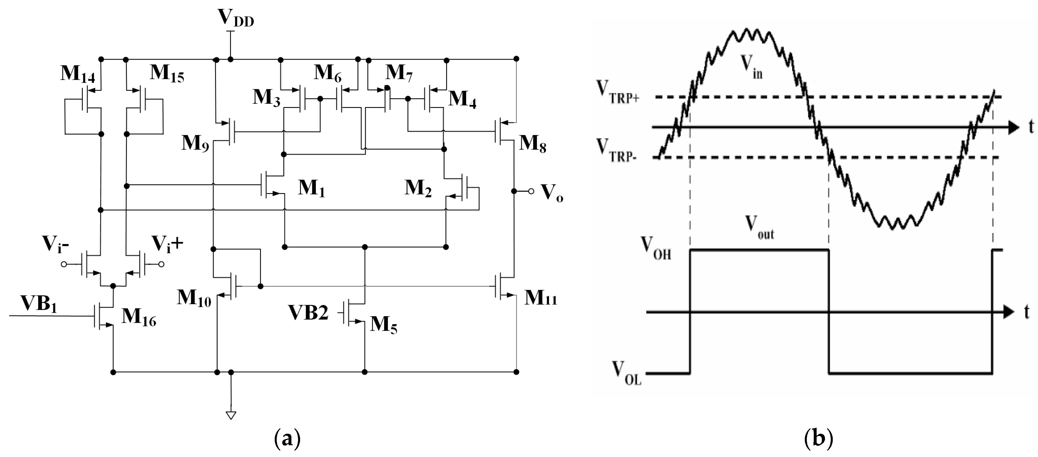 Sensors Free Full Text The Front End Readout As An Encoder Ic Figure 2 Circuit For Connecting Optical Sensor To A Digital I O 16 01416 G007 7