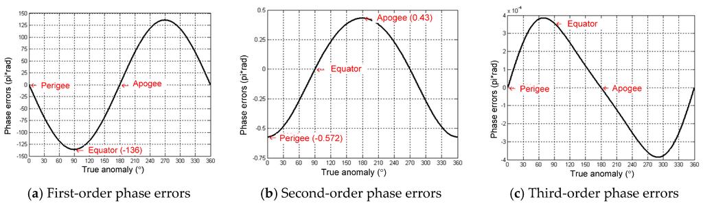 practical seismic data analysis zhou pdf