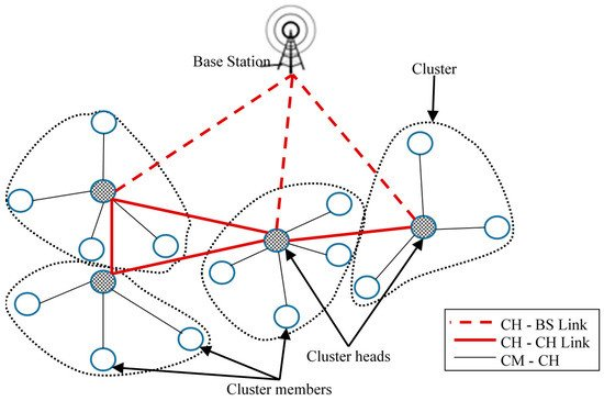 research papers computer networks 2011 2011-4-10 mobile security catching up revealing the nuts and bolts of the security of  and draw conclusions for further research  of the mobile phone networks,.