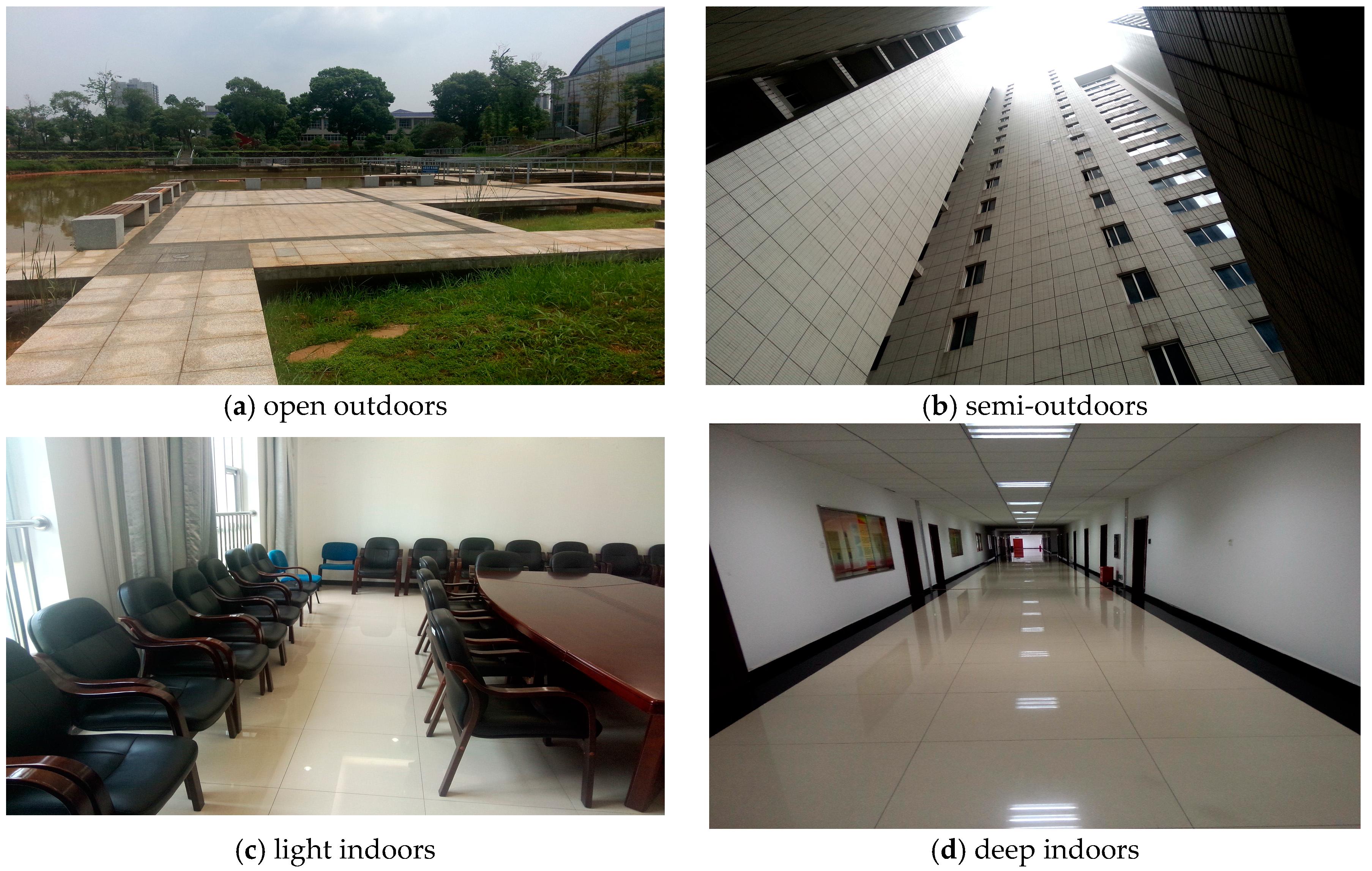 Indoor vs Outdoor Activities – Essay Sample