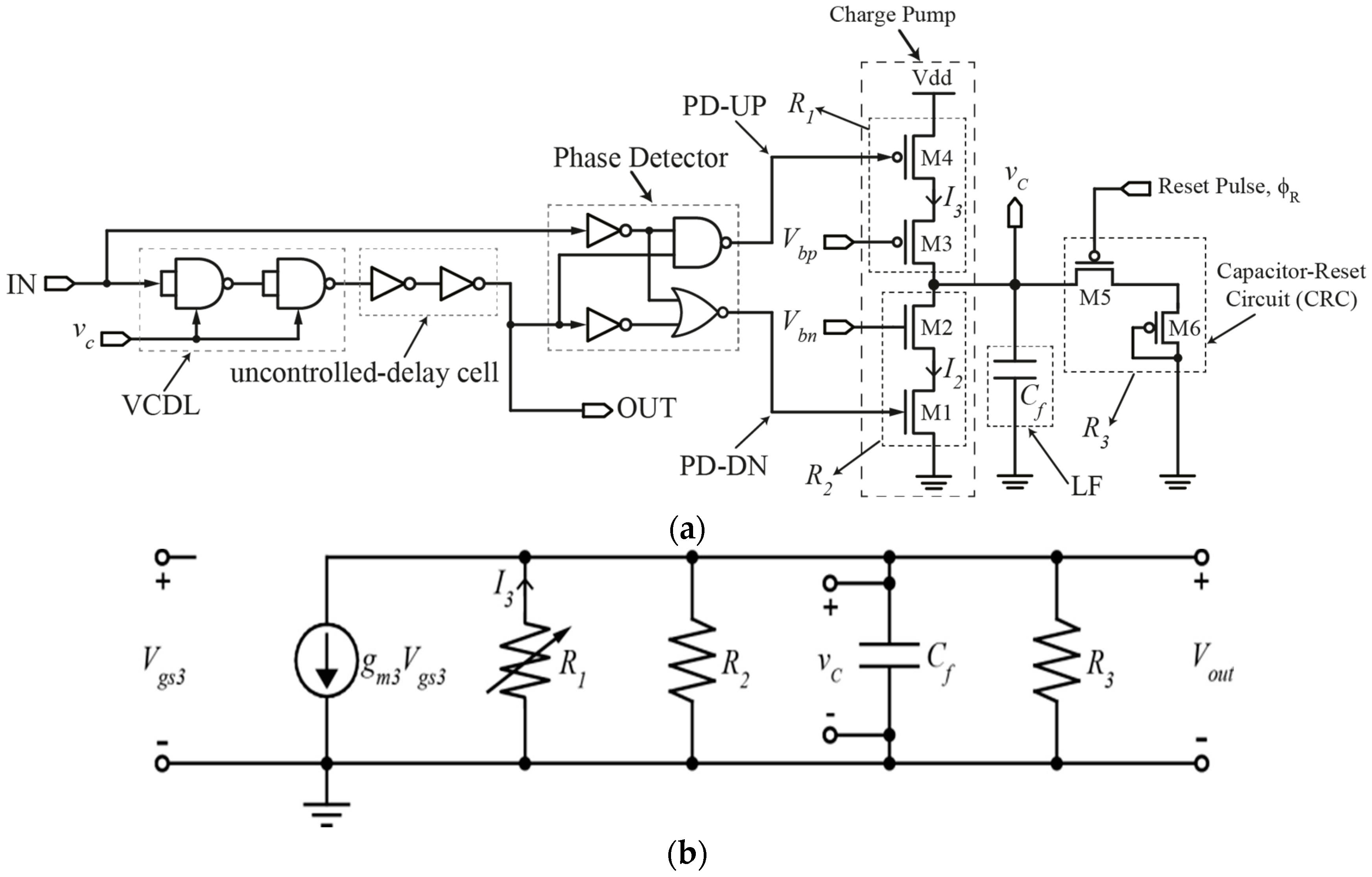 sensors free full text design of a sub picosecond jitter with