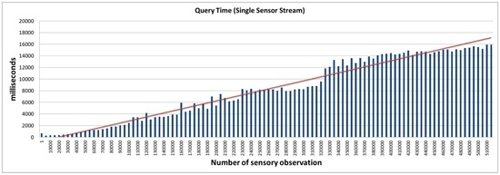 Sensors   Free Full-Text   Internet of Things Platform for