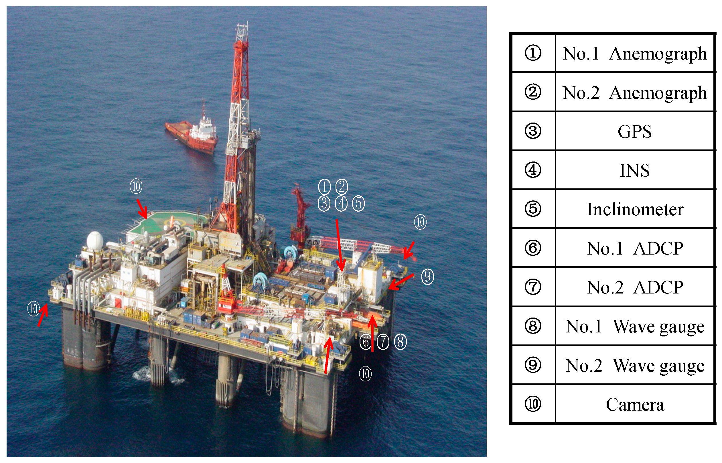 offshore drilling essay titles