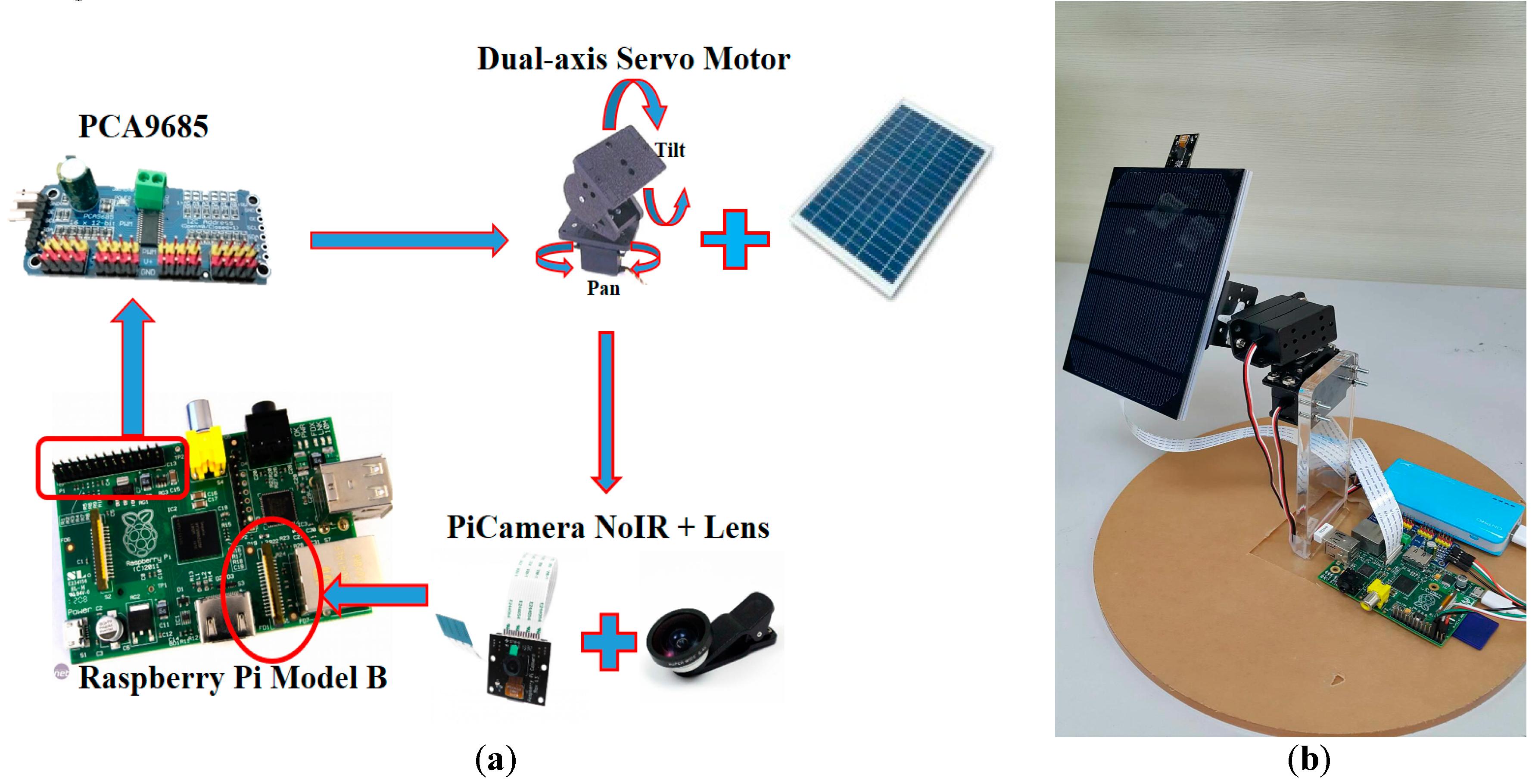 Sensors Free Full Text Design Of A Solar Tracking
