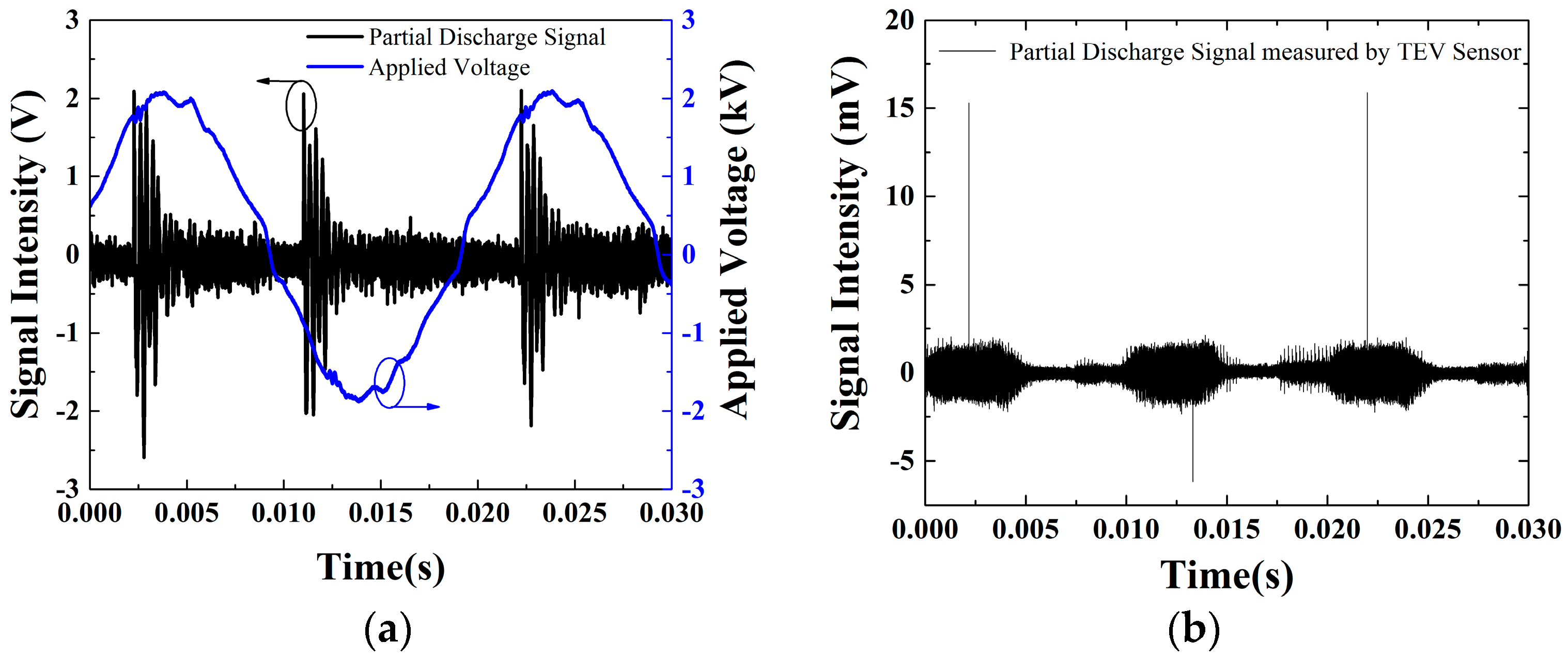 Sensors Free Full Text A Fiber Optic Sensor For