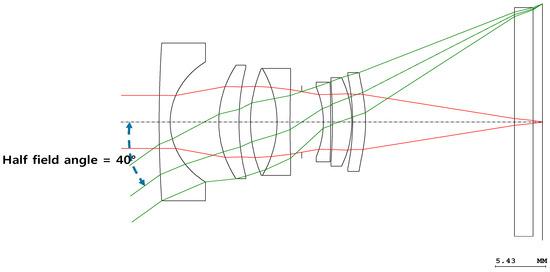 A Novel Fisheye-Lens-Based Photoacoustic System