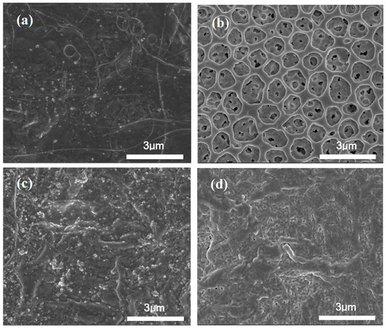 Effects of Operating Temperature on Droplet Casting of Flexible Polymer-Multi-Walled Carbon Nanotube Composite Gas Sensors