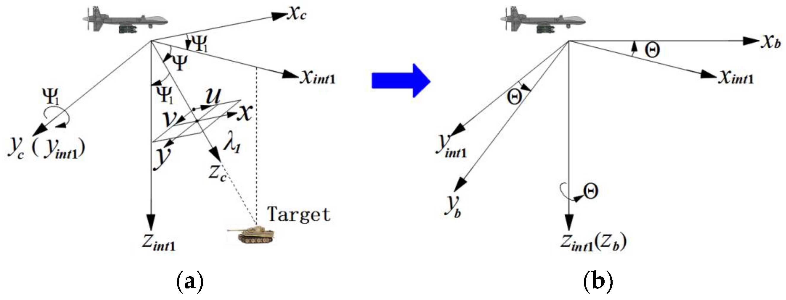 Sensors | Free Full-Text | Real-Time Multi-Target Localization from ...