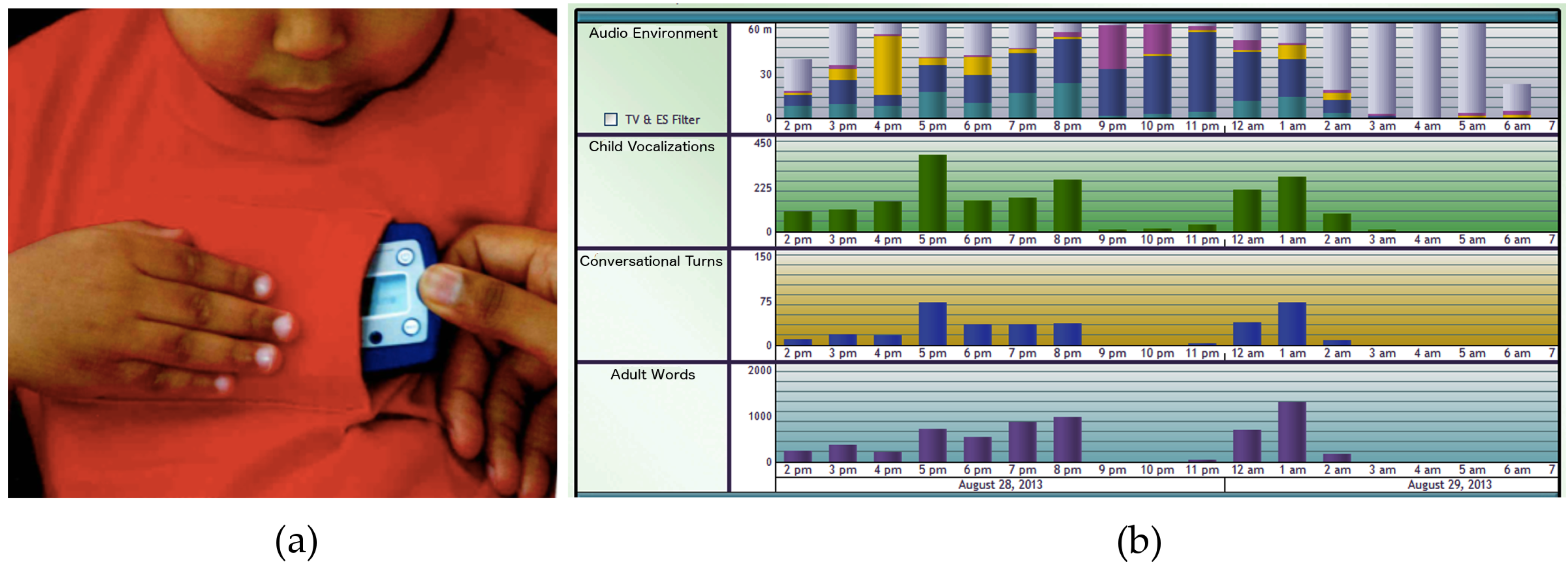 Screening For Autism Spectrum Disorders State Of The Art In Europe >> Sensors Free Full Text Sensing Technologies For Autism Spectrum