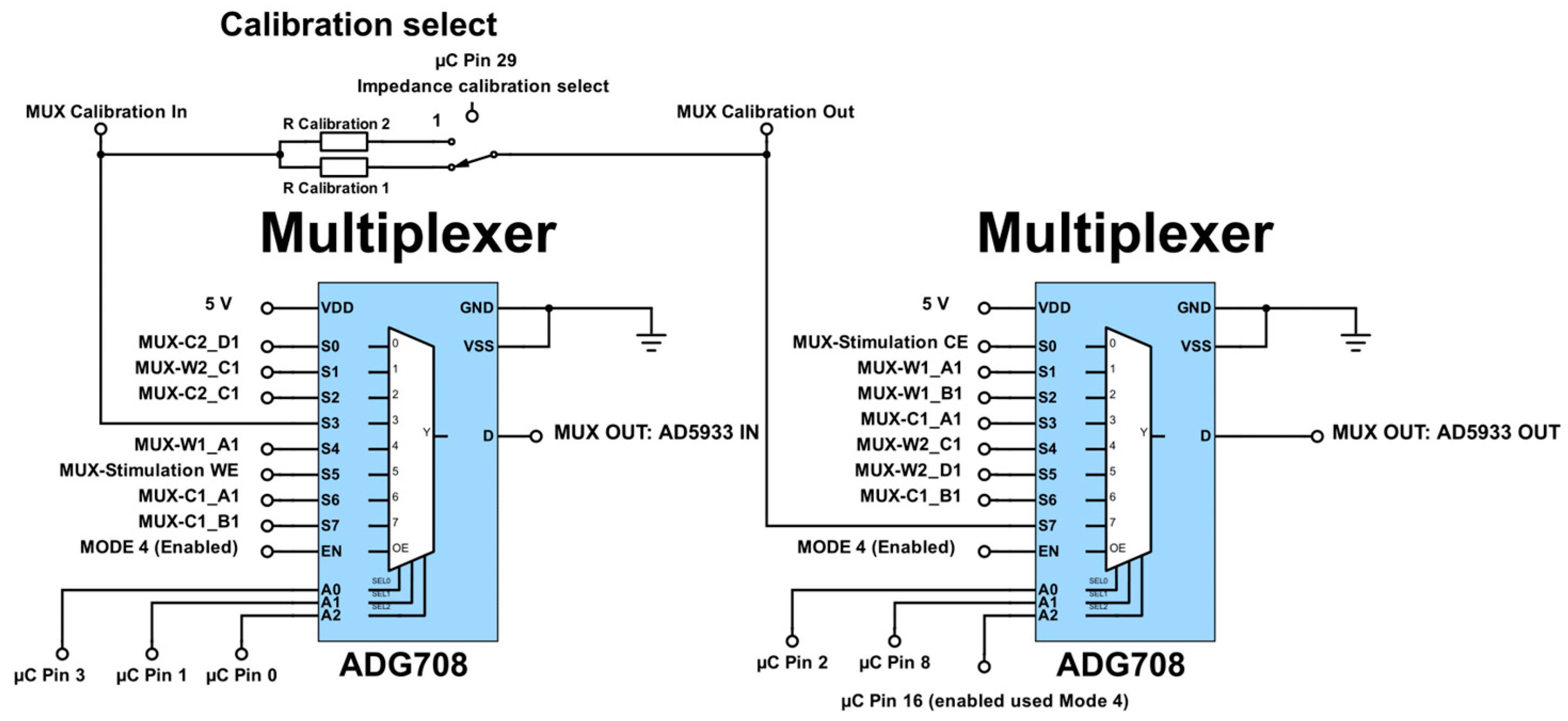 Sensors Free Full Text Concept And Development Of An Electronic Project Navigator Let Us Start With A Block Diagram Multiplexer 17 00059 G006