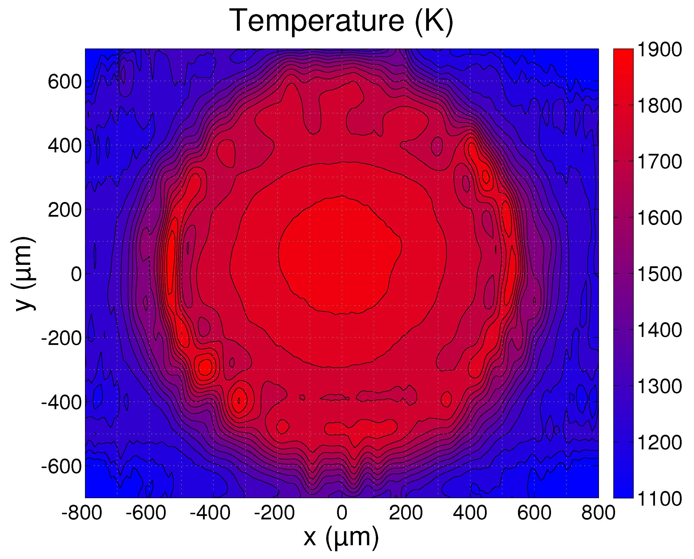 Sensors   Free Full Text   High Resolution Temperature Measurement ...