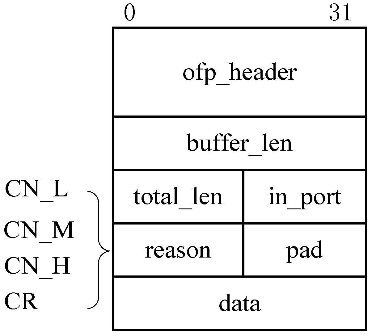 thesis on tcp congestion control
