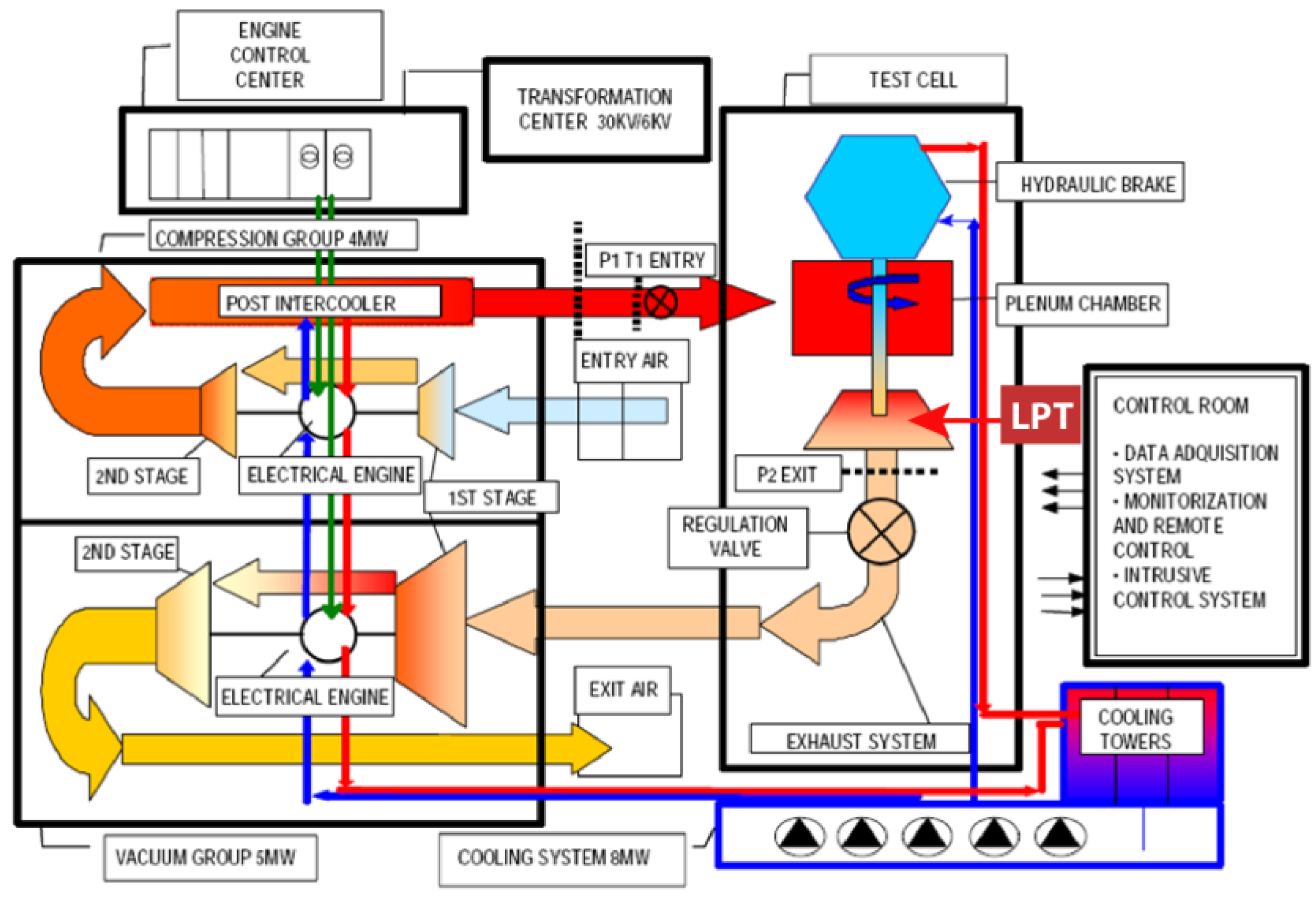 Sensors Free Full Text Optical Tip Clearance Measurements As A Compression Test Engine Diagram No