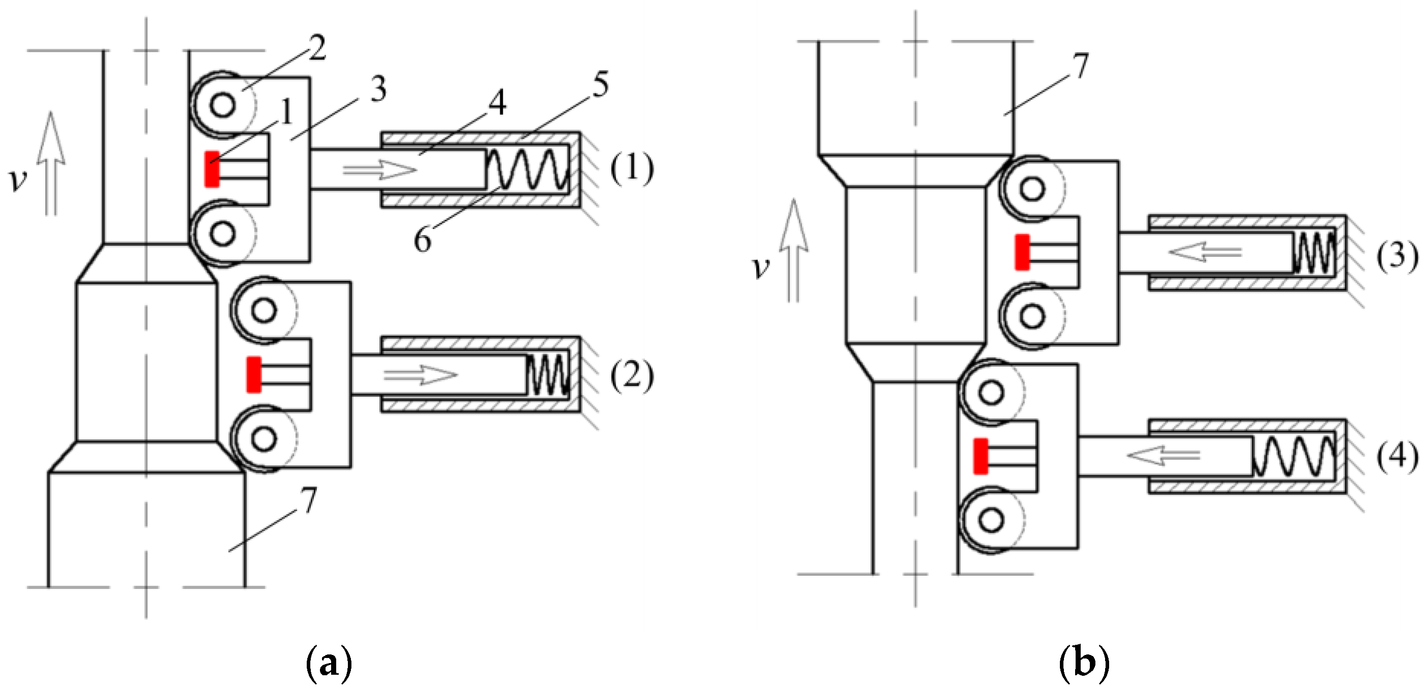 Sensors   Free Full-Text   A Lift-Off-Tolerant Magnetic Flux Leakage on