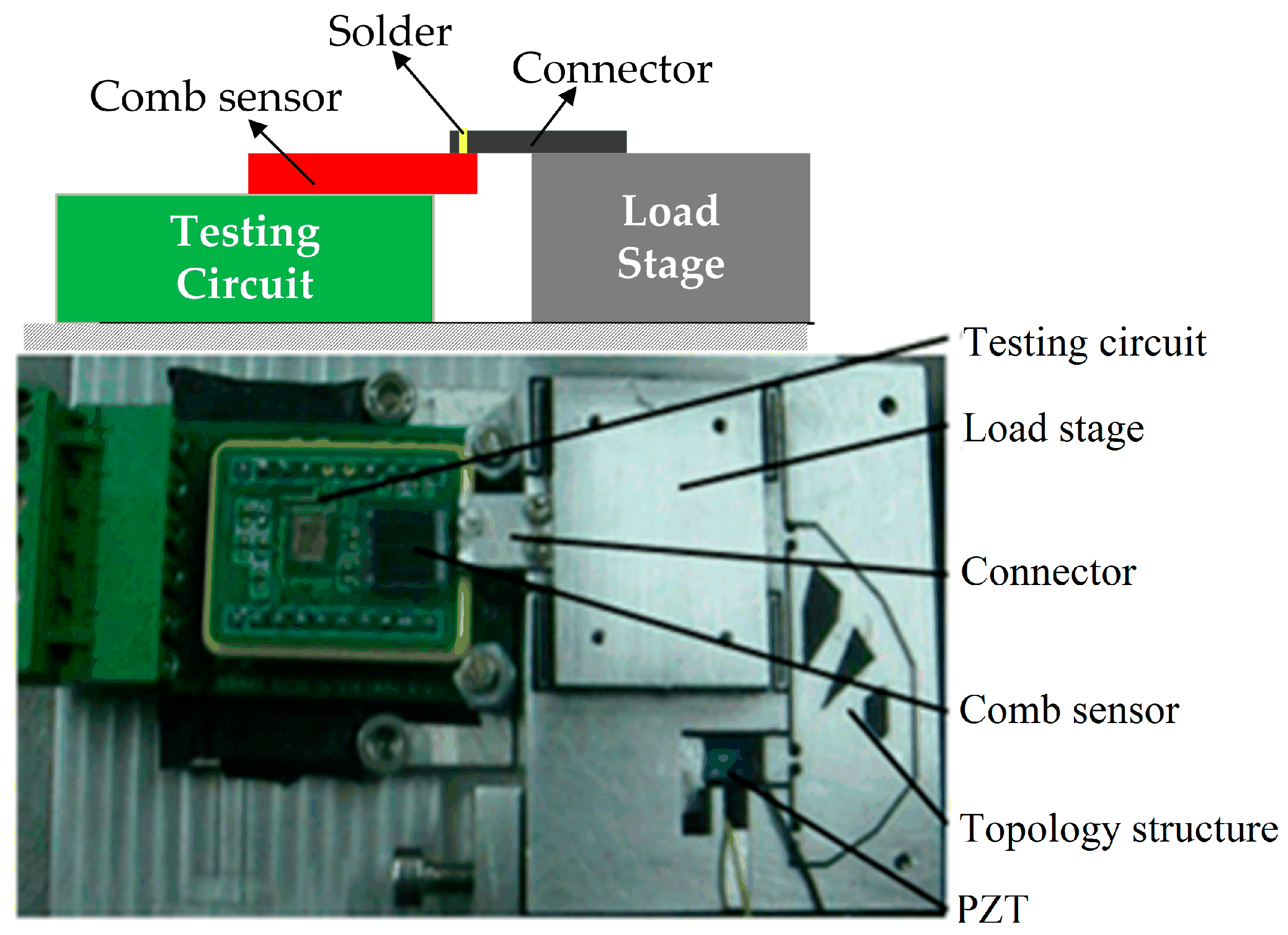 wiring diagram color coding by jorge chu wiring discover your sensors topical collection modeling testing and reliability