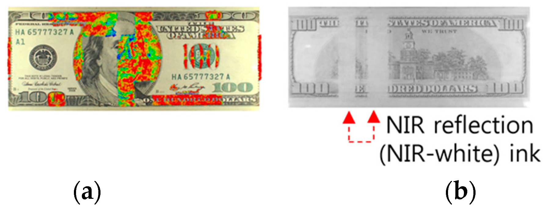 Sensors Free Full Text A Survey On Banknote