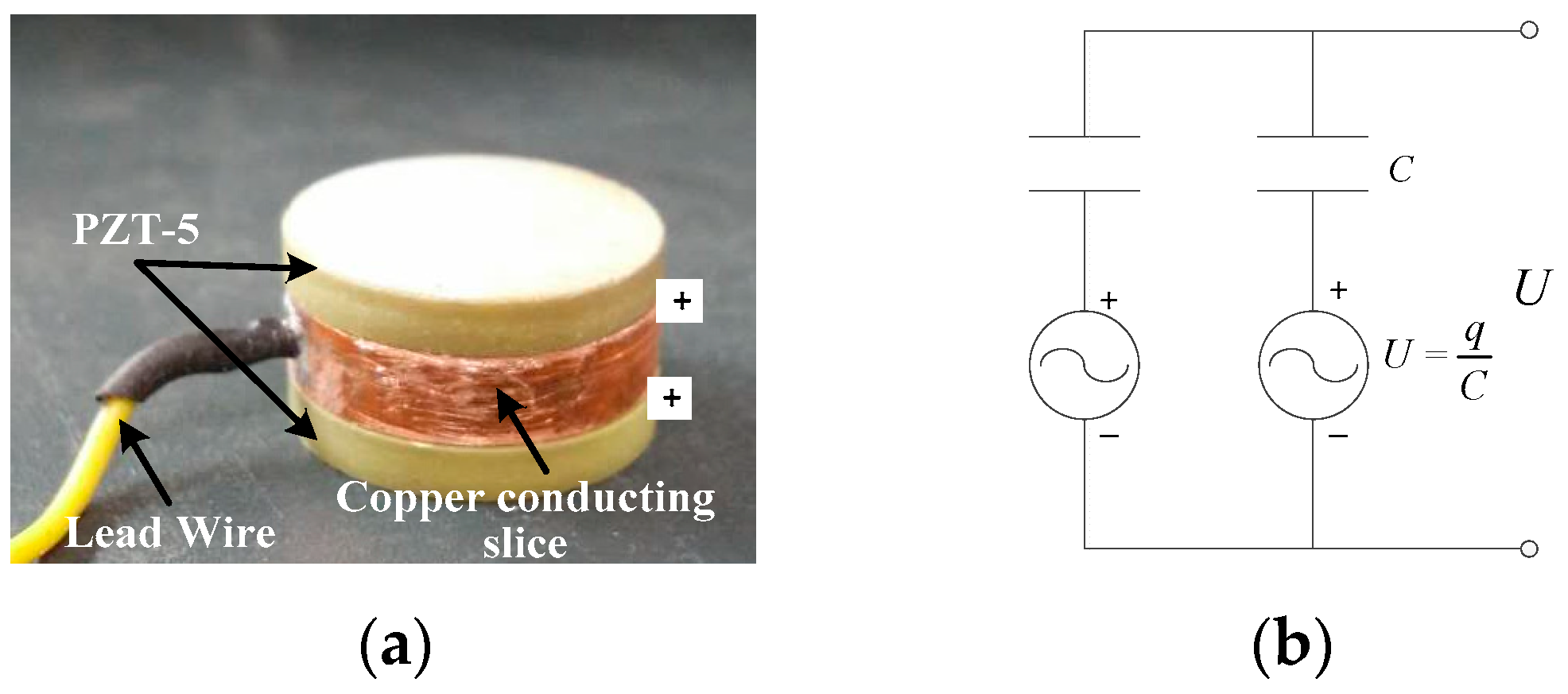 Sensors | Free Full-Text | A High Performance Piezoelectric Sensor ...