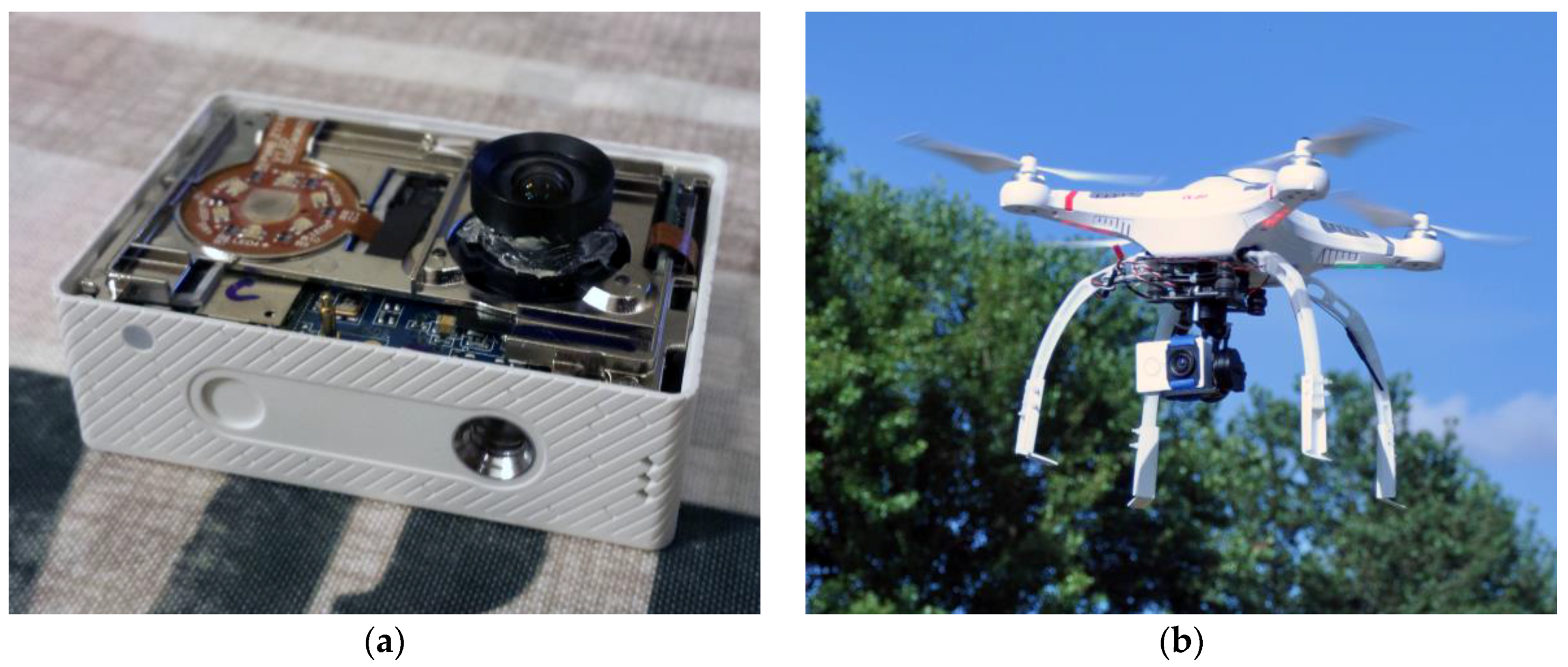 Sensors | Free Full-Text | Gimbal Influence on the Stability