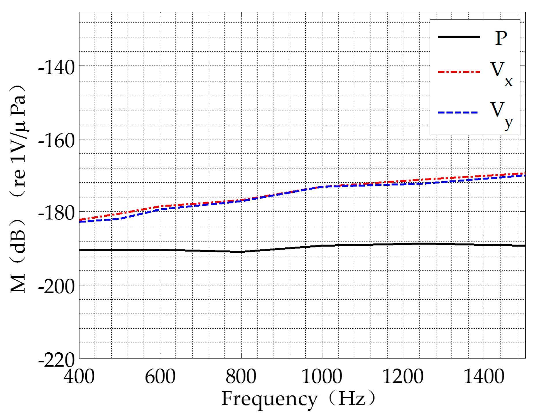 ads b diagram related keywords ads b diagram long tail keywords vector 9000 gps wiring diagram diagrams for car