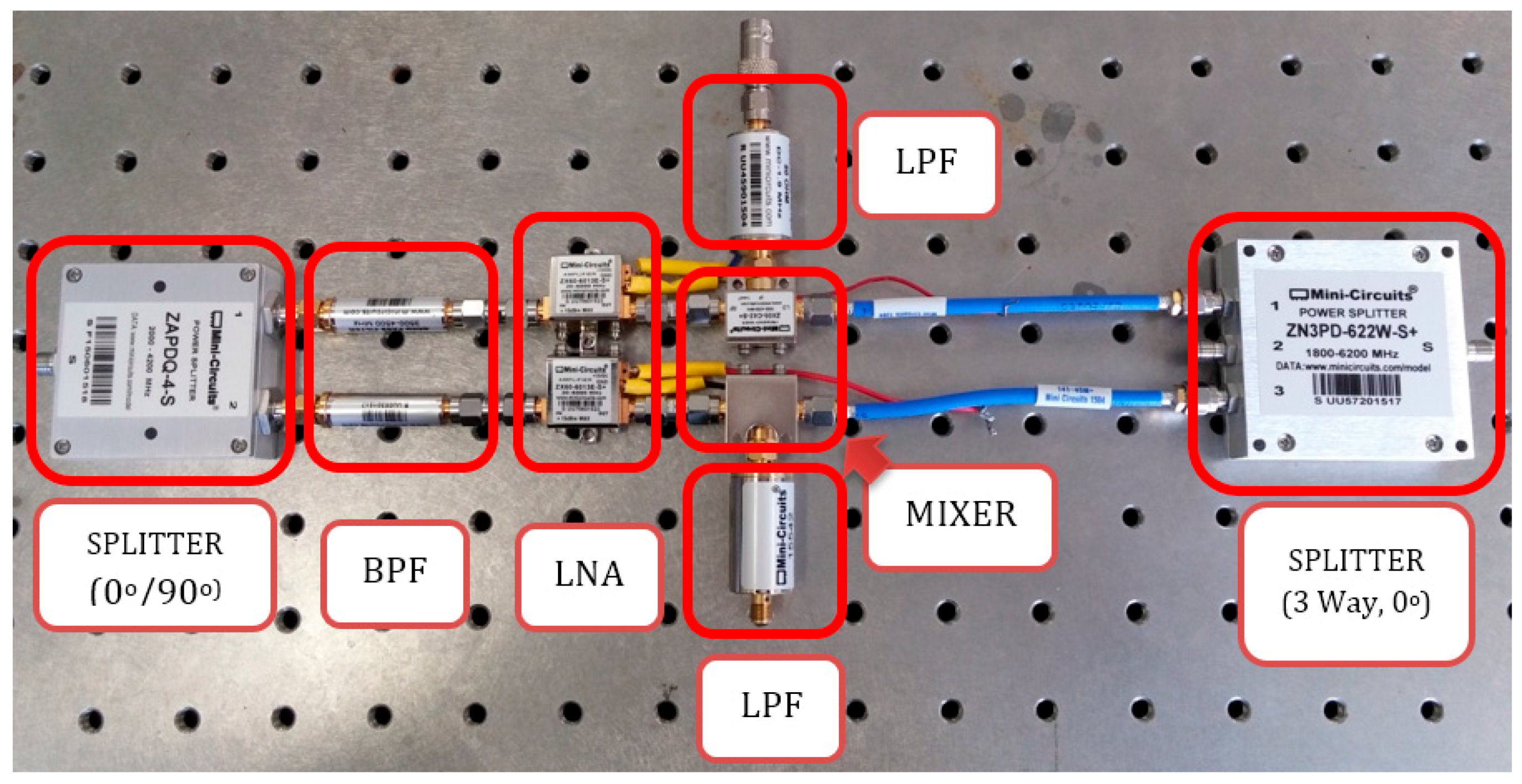 Sensors   Free Full-Text   A Doppler Radar System for Sensing