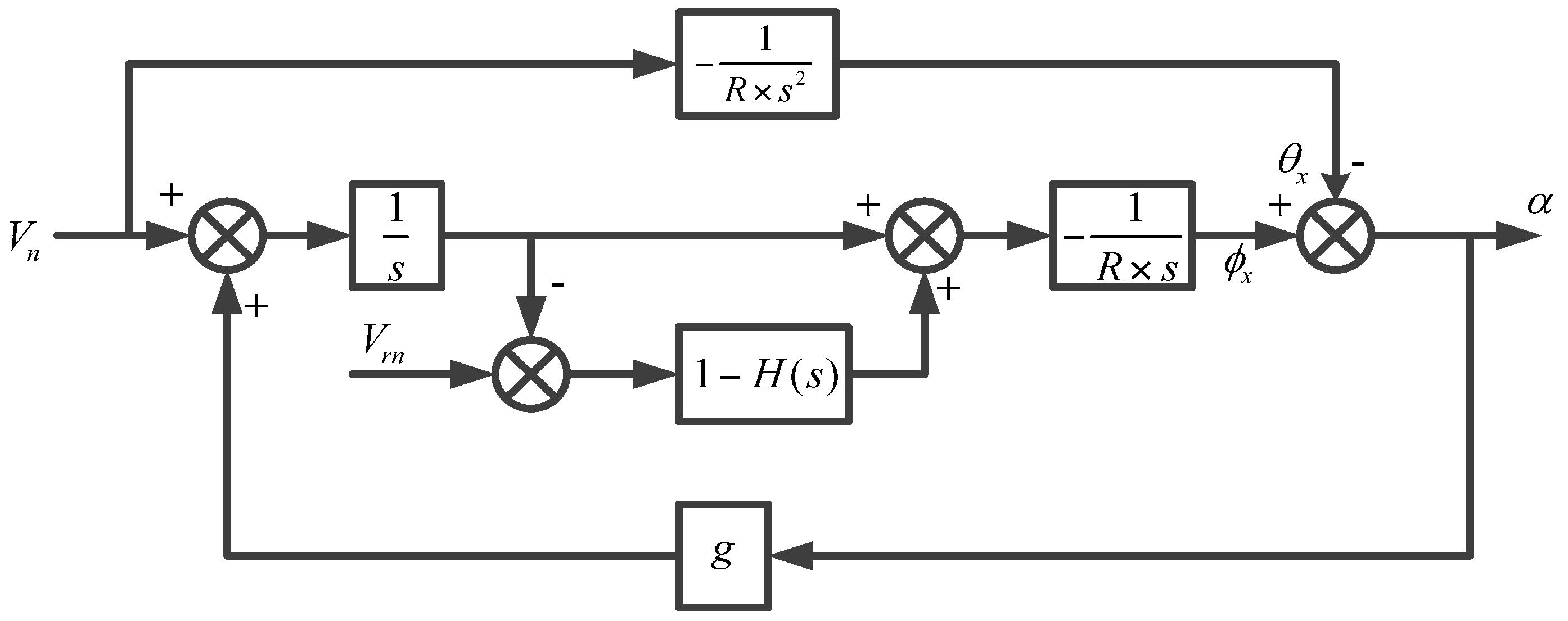 fiber optic block diagram