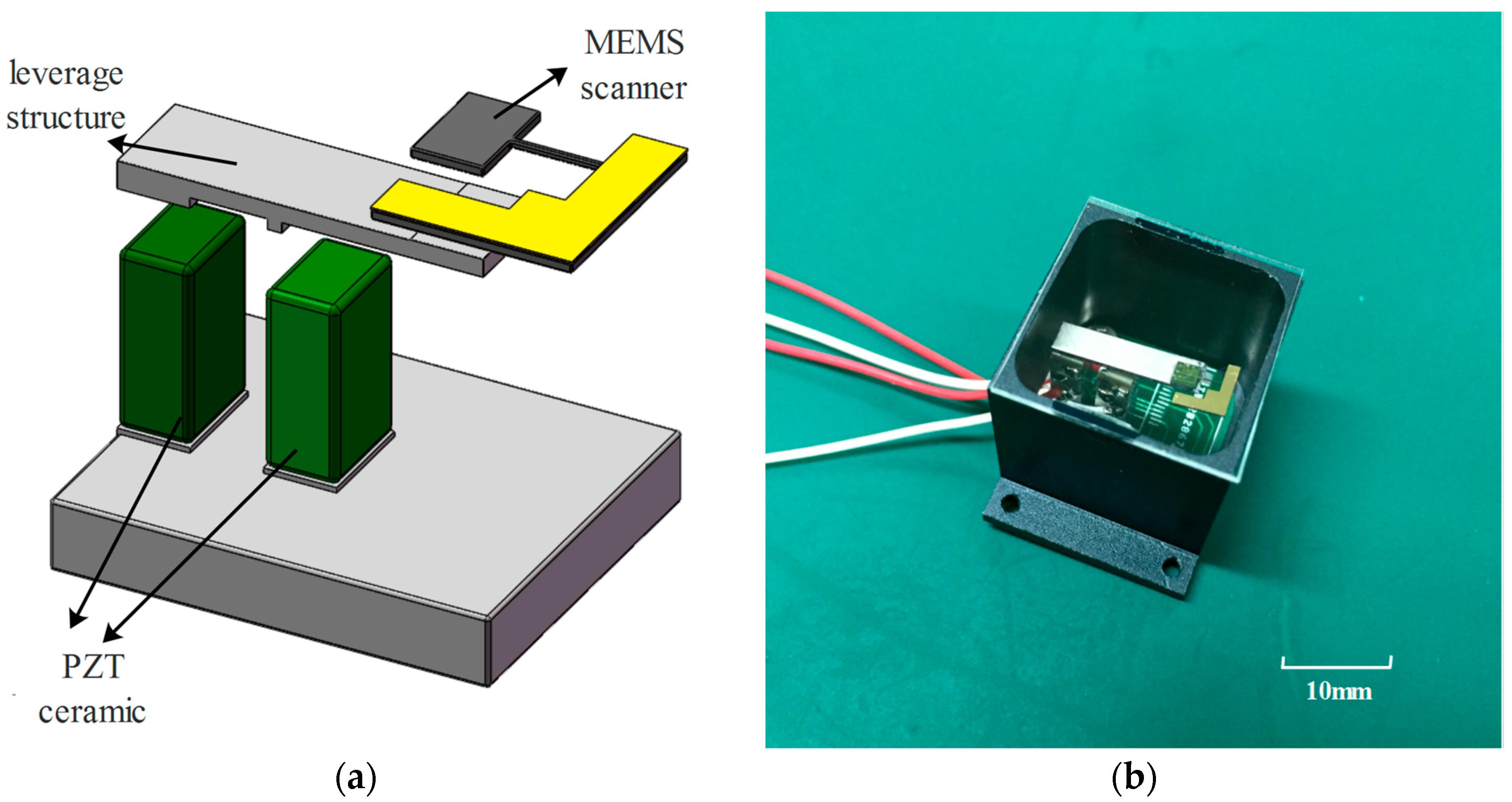 Sensors   Free Full-Text   5 V Compatible Two-Axis PZT Driven MEMS