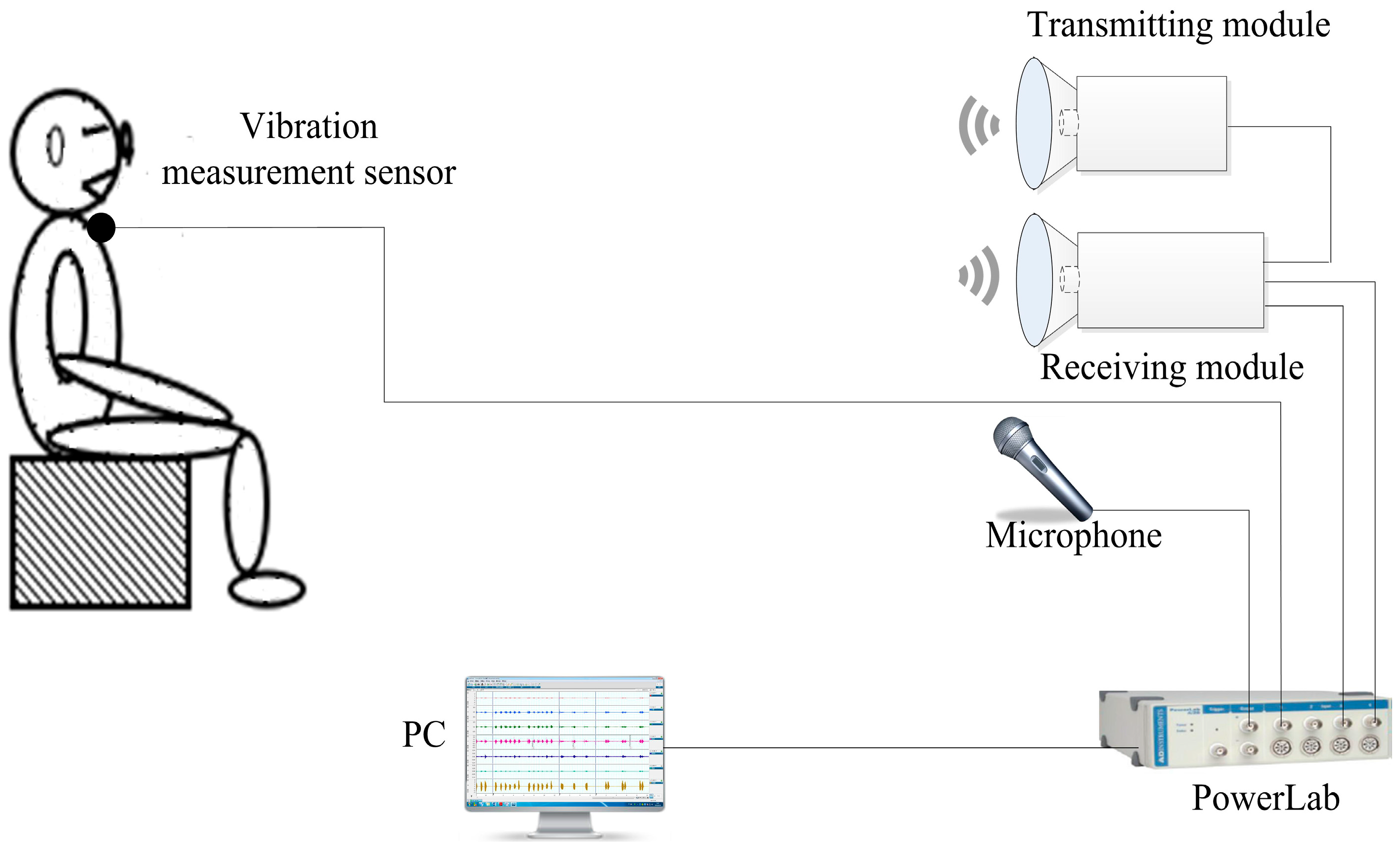 Sensors Free Full Text Detection Of The Vibration Signal From Resources Articles Micropowerhalleffectsensoricsfor 17 00543 G002