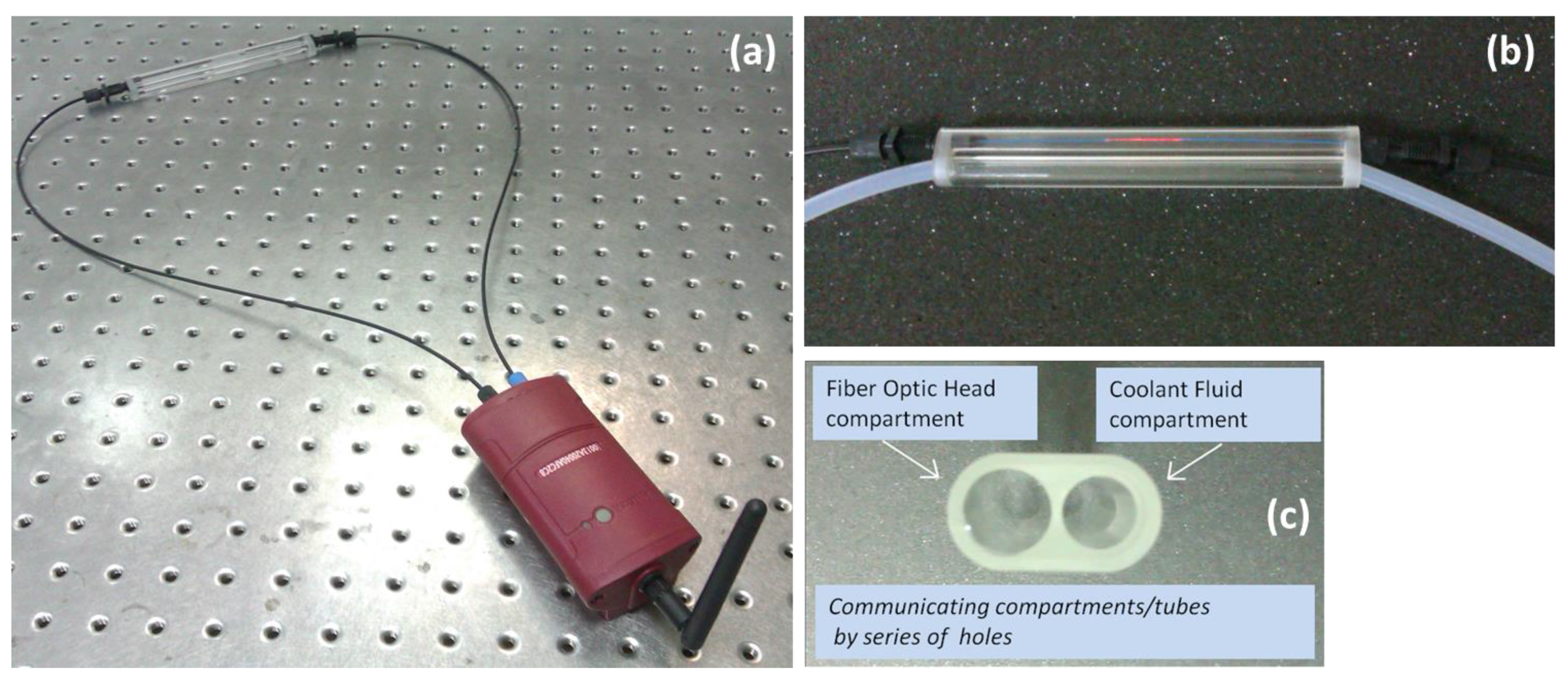Sensors | Free Full-Text | Characterization of Industrial Coolant Fluids and Continuous Ageing Monitoring by Wireless Node—Enabled Fiber Optic Sensors | HTML