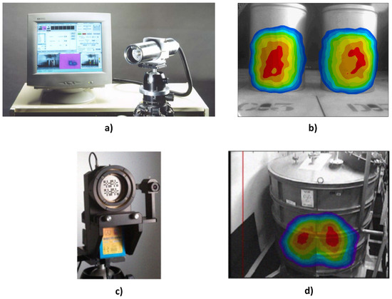 Ground Penetrating Radar as a Contextual Sensor for Multi-Sensor Radiological Characterisation