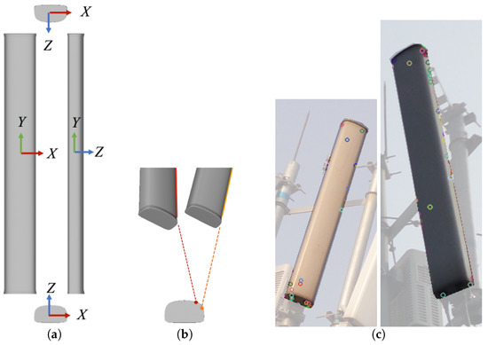 Estimation of Antenna Pose in the Earth Frame Using Camera and IMU Data from Mobile Phones