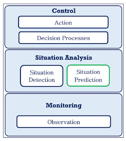 Integrating Statistical Machine Learning in a Semantic Sensor Web for Proactive Monitoring and Control