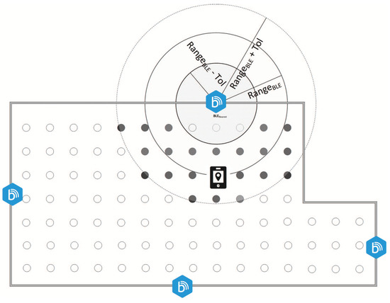 Fusing Bluetooth Beacon Data with Wi-Fi Radiomaps for Improved Indoor Localization