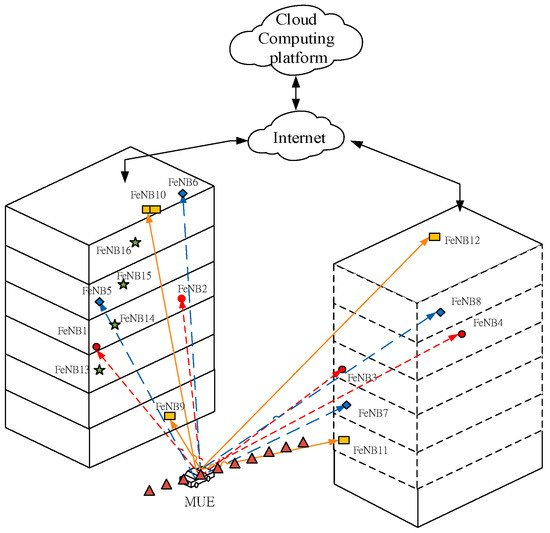 A Quadrilateral Geometry Classification Method and Device for Femtocell Positioning Networks