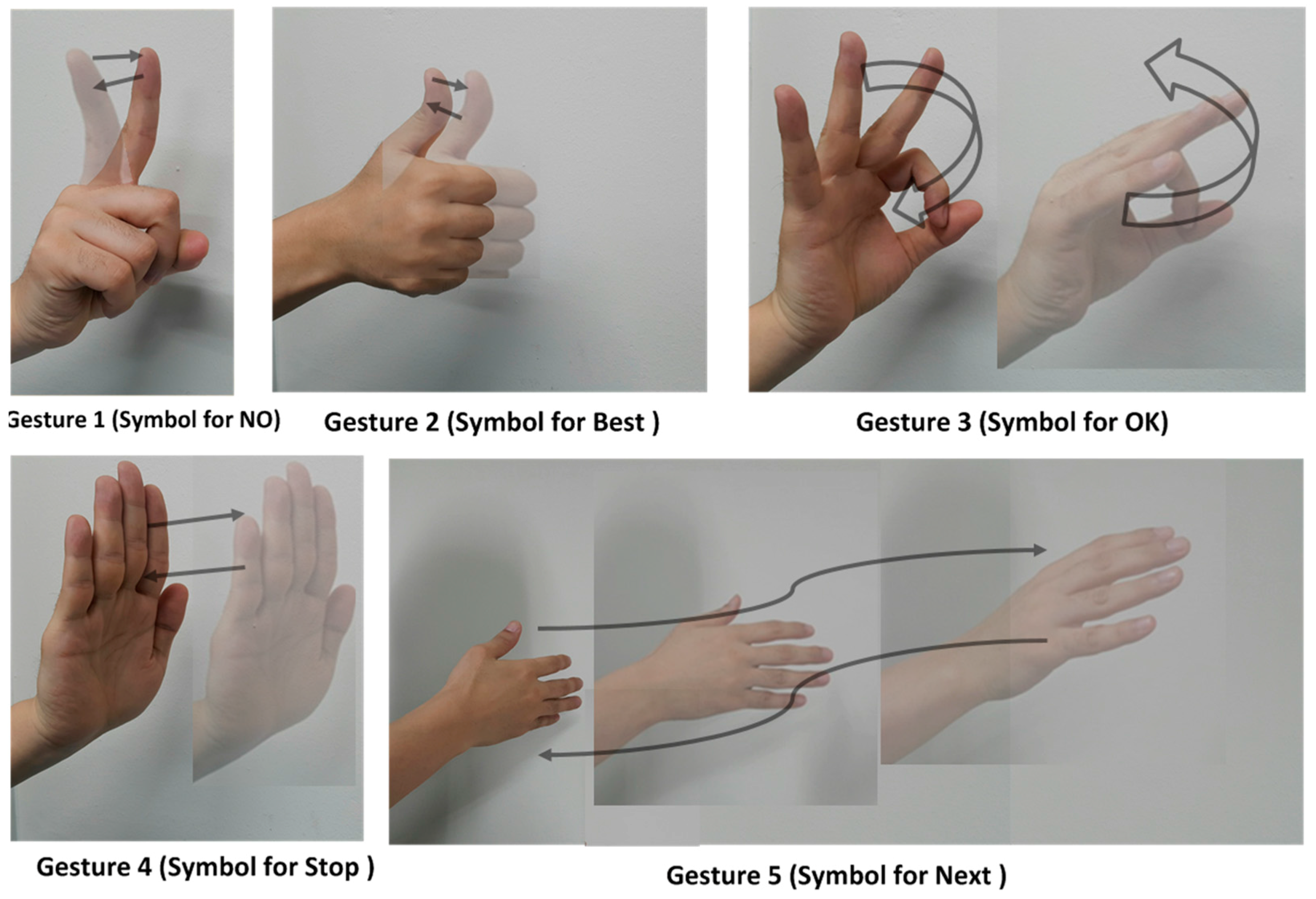 Upper Saddle River Nj >> Sensors | Free Full-Text | Hand-Based Gesture Recognition for Vehicular Applications Using IR ...