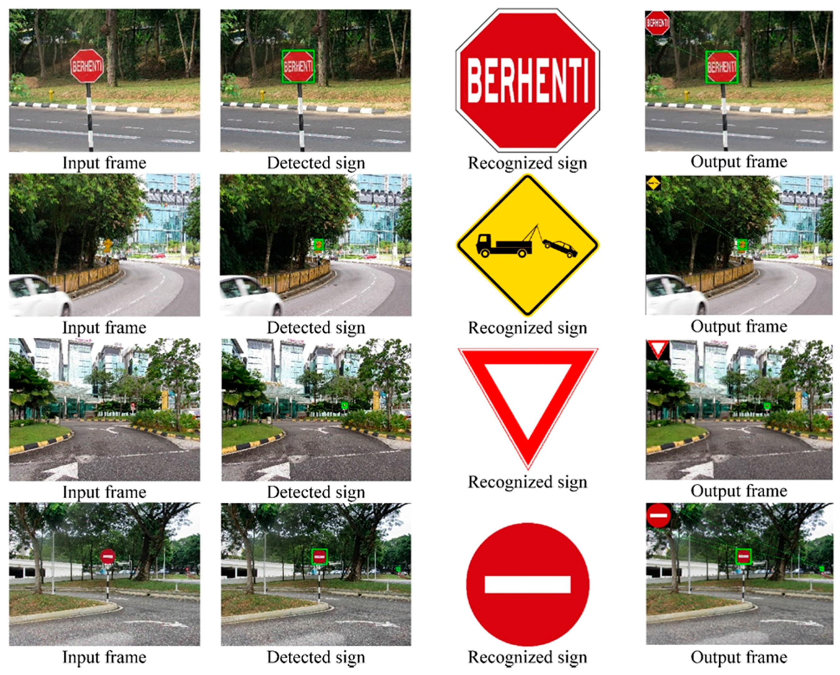 real time road sign recognition system Real-time recognition of us speed signs 755 college road east peter such as those indicated by stop signs a system that is able to detect speed signs.