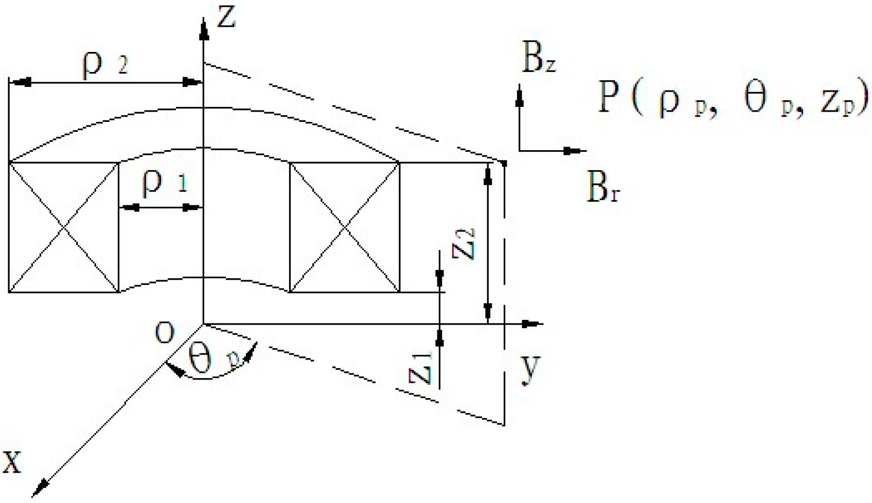 System Interface Diagram Example Com