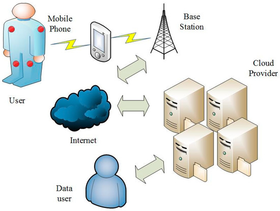 sensor networks research papers Some wireless sensor networks papers dr bhaskar krishnamachari first draft, september 2002 autonomous networks research group (anrg) working paper1 wp02-002 department of electrical engineering – systems.