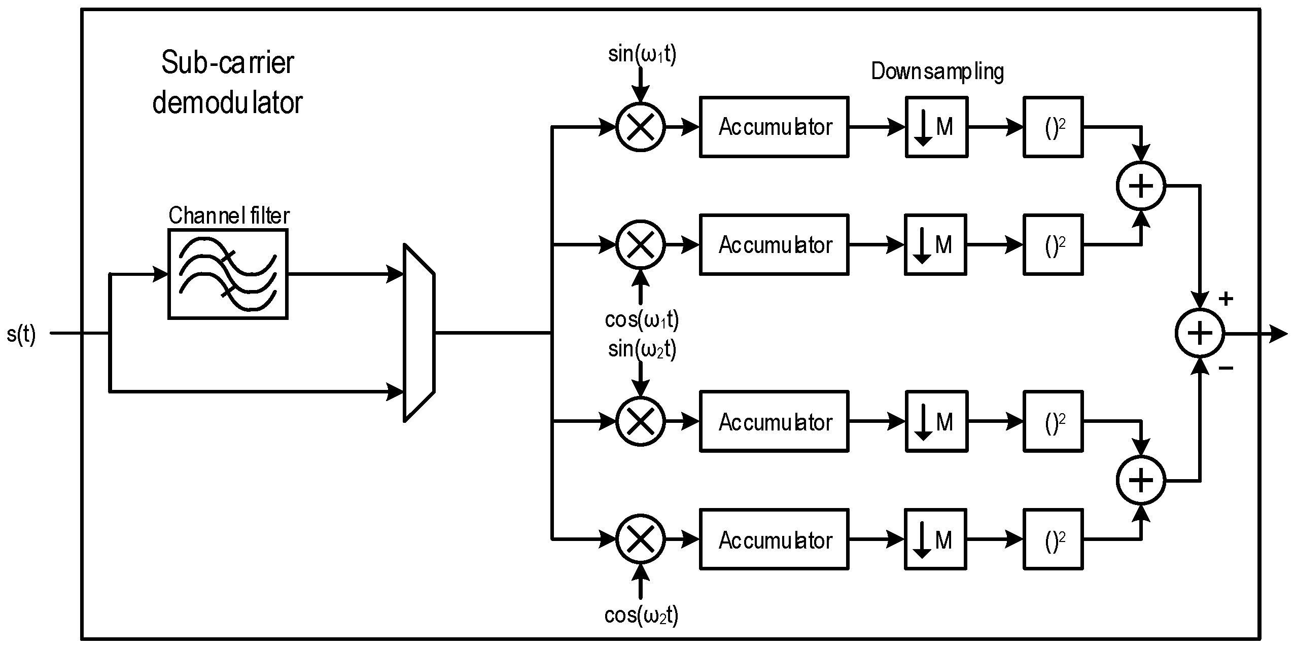 Sensors Free Full Text Fm Uwb Towards A Robust Low Power Radio Small Narrowband Receiving Integrated Circuit From 17 01043 G012