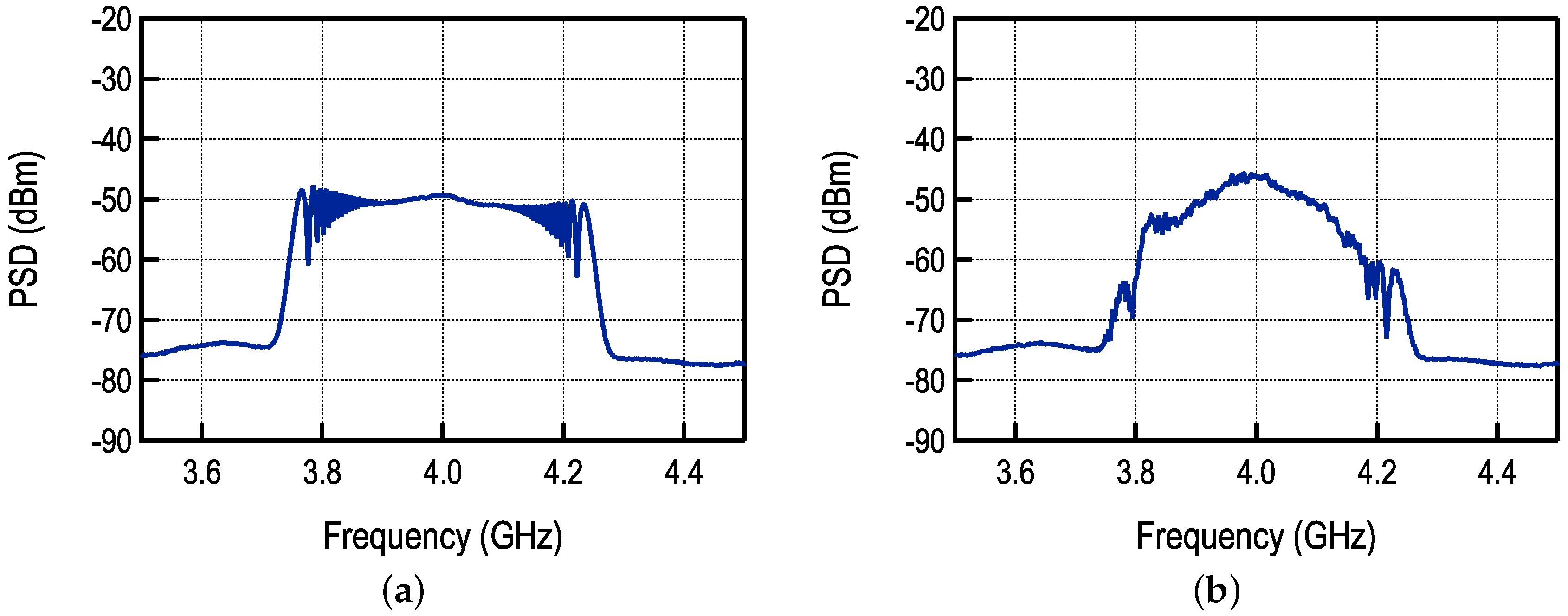 Sensors Free Full Text Fm Uwb Towards A Robust Low Power Radio Small Narrowband Receiving Integrated Circuit From 17 01043 G017