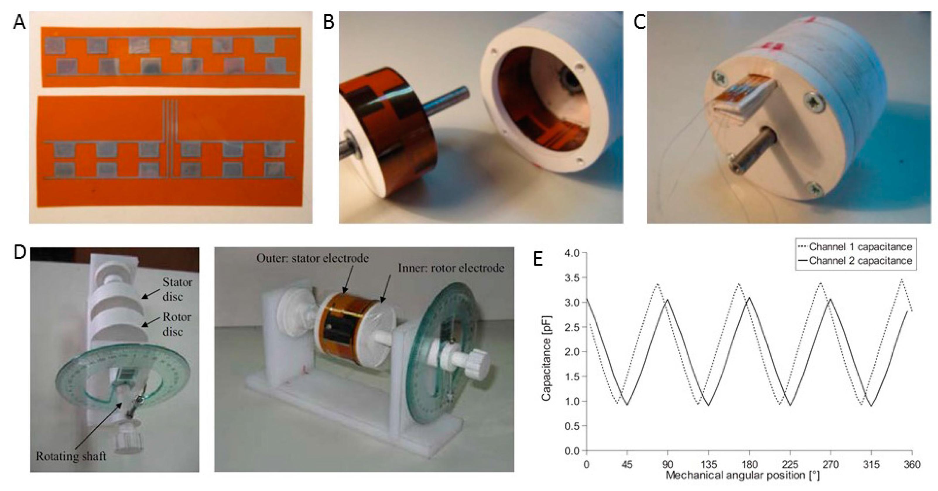 Sensors | Free Full-Text | The Boom in 3D-Printed Sensor
