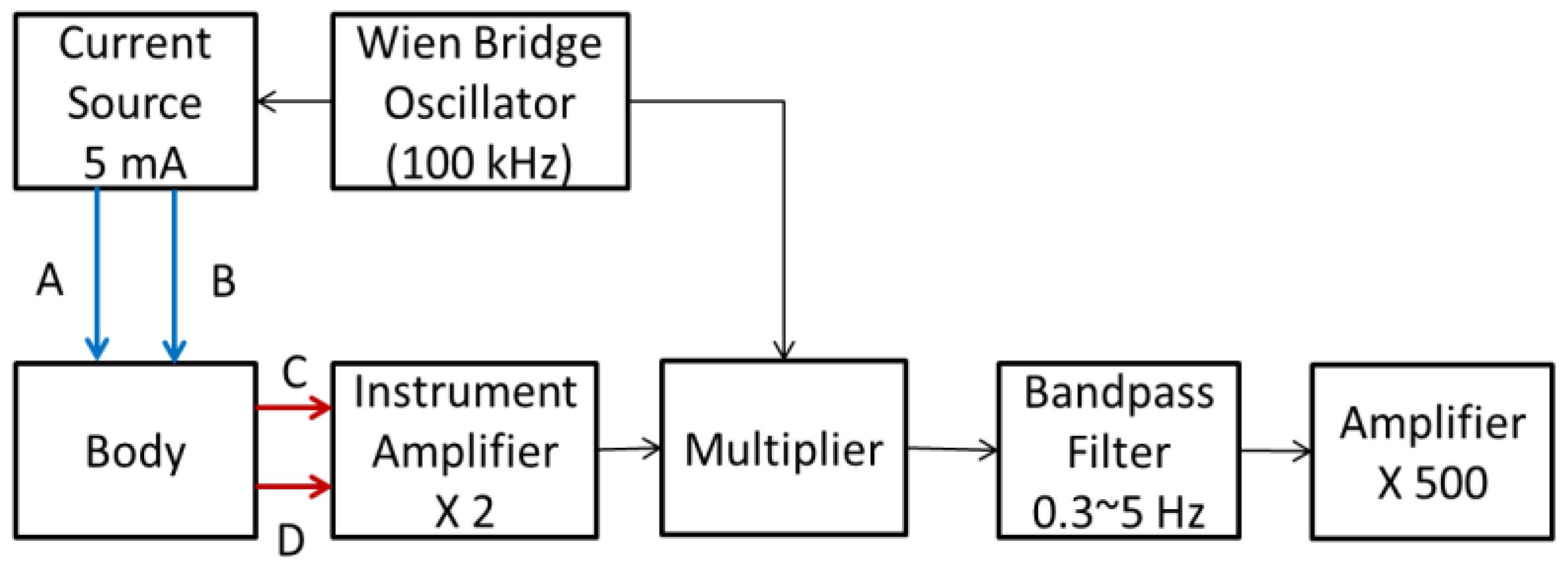 apple 2 circuit diagram sensors free full text a cuffless blood pressure 2 circuit 3 terminal lamp socket wiring diagram #8