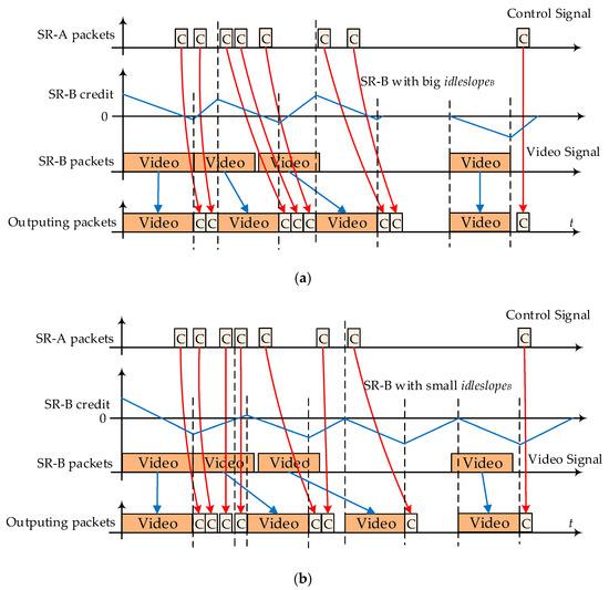 Business & Industrial Radient Ifm Efector Ig-3008-lanog Sensor New Other Sensors