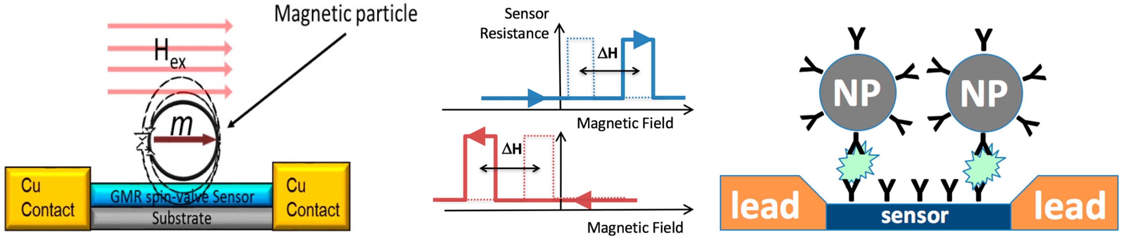 np np np sensor tester wiring diagram